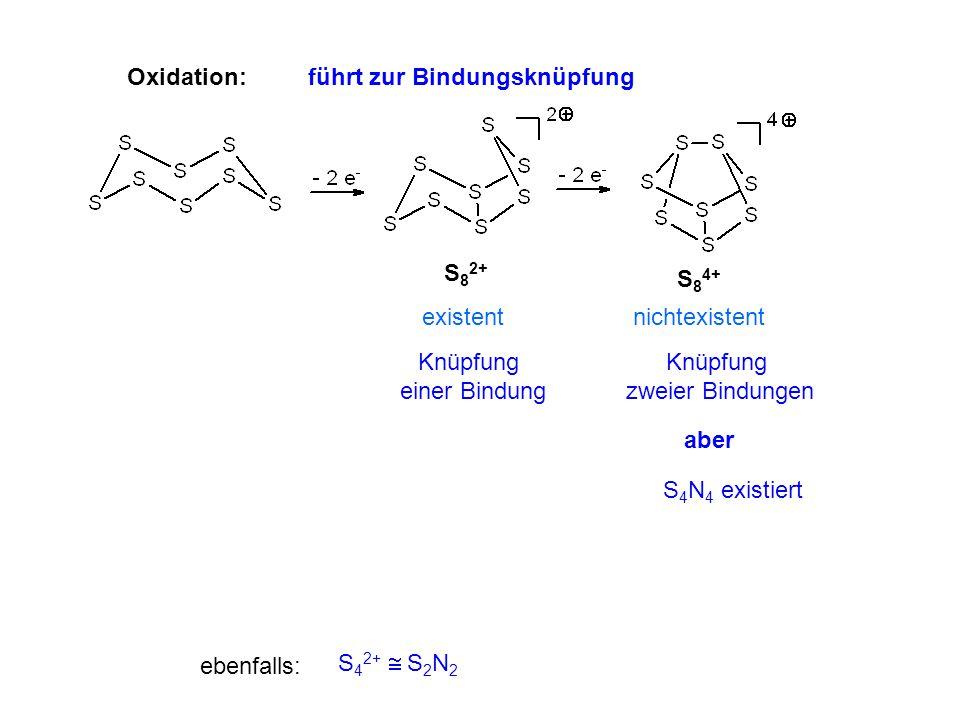 S 8 2+ S 8 4+ existent Knüpfung einer Bindung Knüpfung zweier Bindungen nichtexistent aber S 4 N 4 existiert ebenfalls: S 4 2+  S 2 N 2 Oxidation:führt zur Bindungsknüpfung