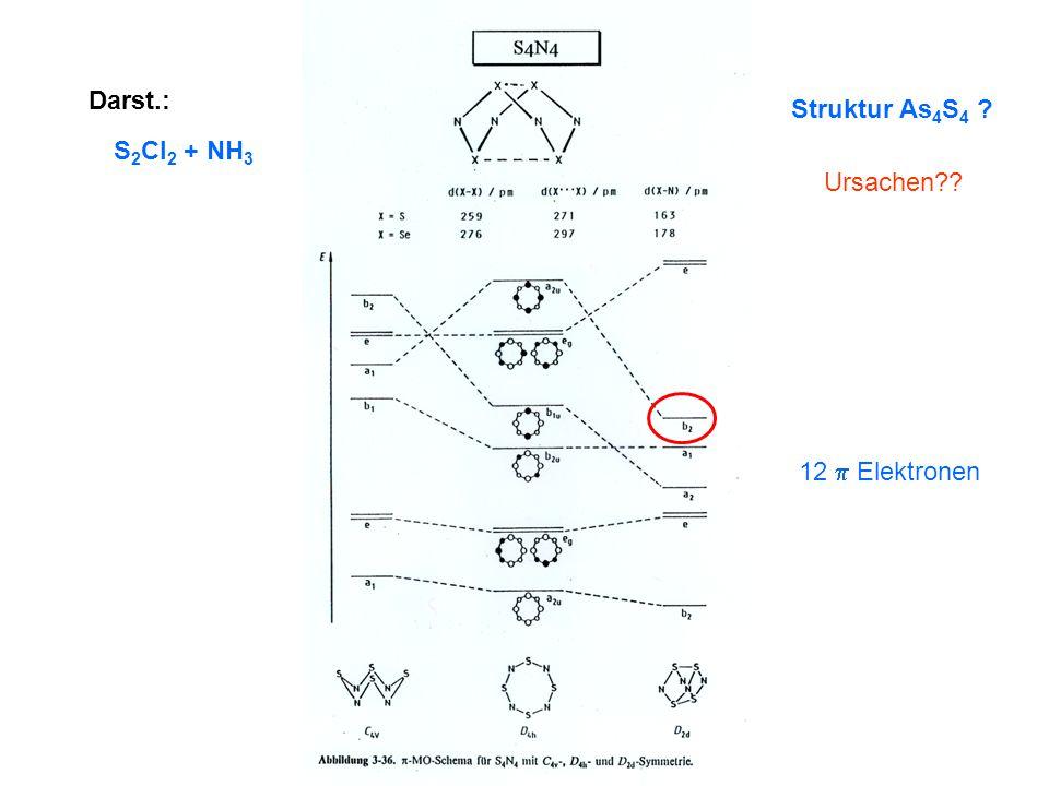 Darst.: S 2 Cl 2 + NH 3 Struktur As 4 S 4 ? 12  Elektronen Ursachen??