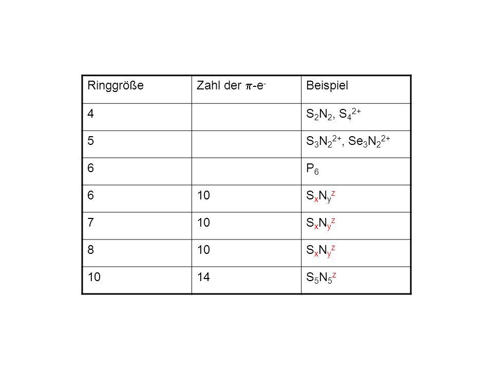 Ringgröße Zahl der  -e - Beispiel 4S 2 N 2, S 4 2+ 5S 3 N 2 2+, Se 3 N 2 2+ 6P6P6 610SxNyzSxNyz 7 SxNyzSxNyz 8 SxNyzSxNyz 14S5N5zS5N5z
