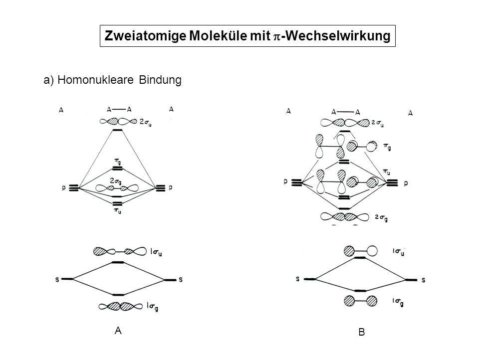 Zweiatomige Moleküle mit  -Wechselwirkung a) Homonukleare Bindung A B