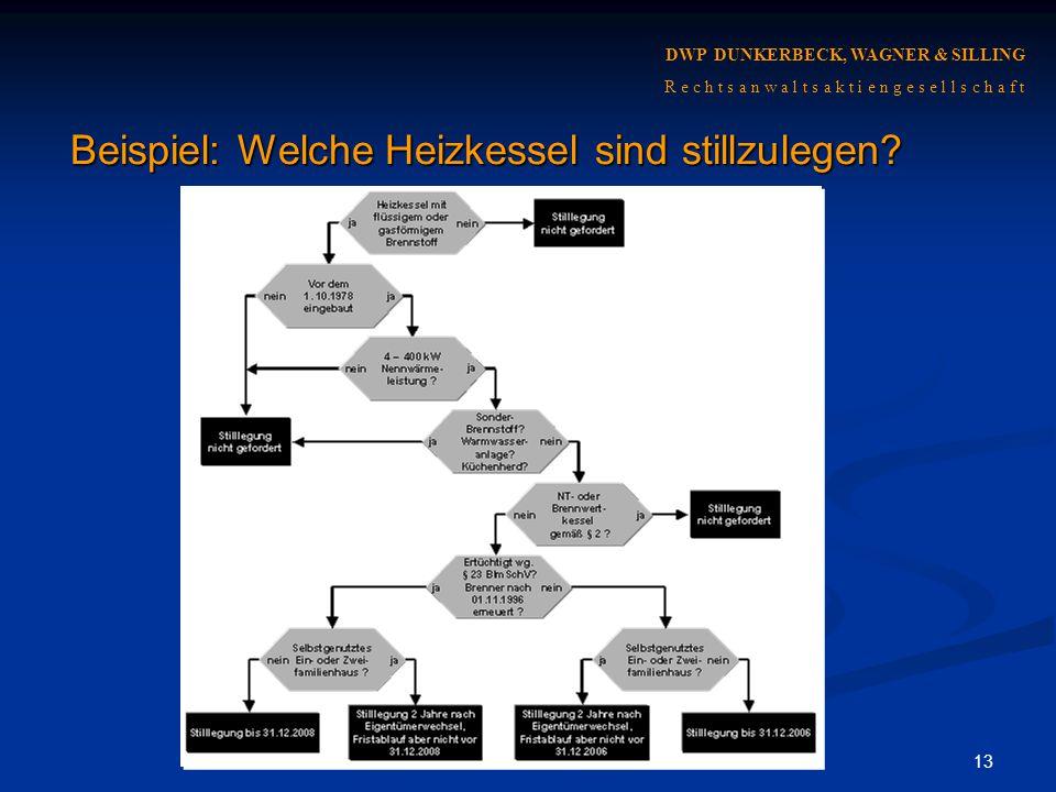 13 DWP DUNKERBECK, WAGNER & SILLING R e c h t s a n w a l t s a k t i e n g e s e l l s c h a f t Beispiel: Welche Heizkessel sind stillzulegen?