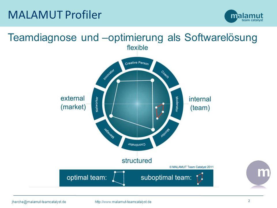 2 jherche@malamut-teamcatalyst.de http://www.malamut-teamcatalyst.de MALAMUT Profiler Teamdiagnose und –optimierung als Softwarelösung