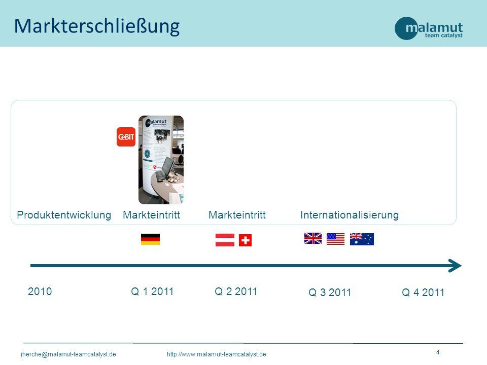4 jherche@malamut-teamcatalyst.de http://www.malamut-teamcatalyst.de Markterschließung 2010Q 1 2011 Q 2 2011 Q 3 2011Q 4 2011 Markteintritt InternationalisierungProduktentwicklung