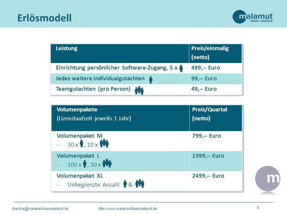 5 jherche@malamut-teamcatalyst.de http://www.malamut-teamcatalyst.de Erlösmodell