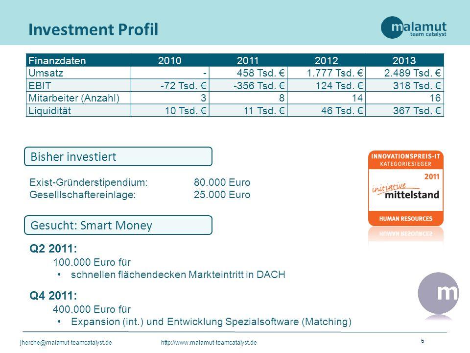 6 jherche@malamut-teamcatalyst.de http://www.malamut-teamcatalyst.de Investment Profil Q2 2011: 100.000 Euro für schnellen flächendecken Markteintritt in DACH Q4 2011: 400.000 Euro für Expansion (int.) und Entwicklung Spezialsoftware (Matching) Bisher investiert Exist-Gründerstipendium:80.000 Euro Geselllschaftereinlage: 25.000 Euro Finanzdaten2010201120122013 Umsatz-458 Tsd.