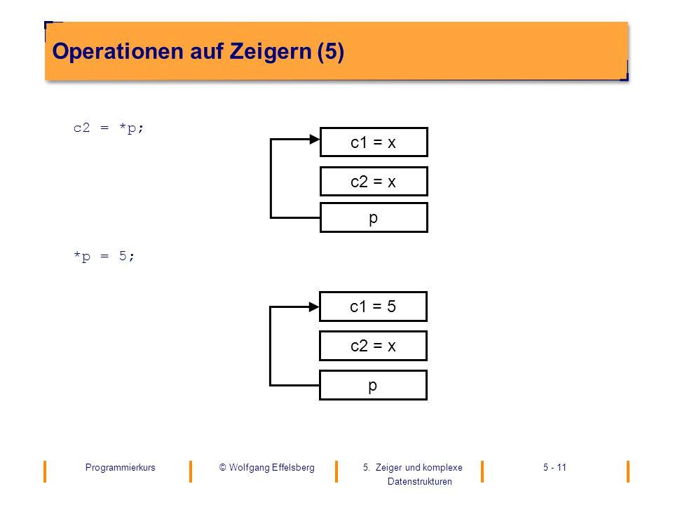 Programmierkurs5. Zeiger und komplexe Datenstrukturen 5 - 11© Wolfgang Effelsberg Operationen auf Zeigern (5) c2 = *p; *p = 5; c1 = 5 c2 = x p c1 = x