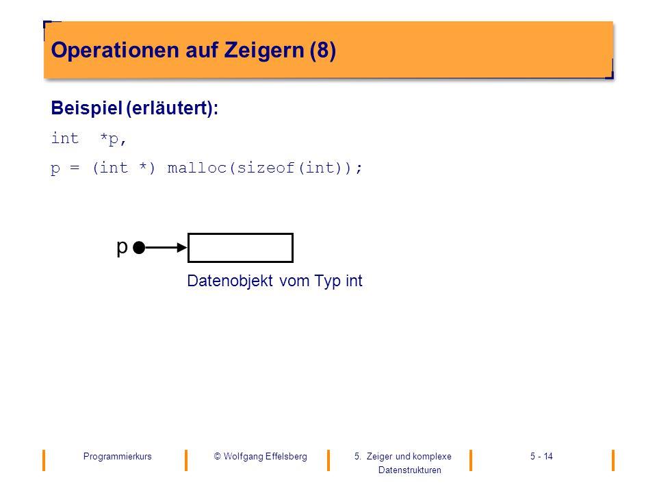 Programmierkurs5. Zeiger und komplexe Datenstrukturen 5 - 14© Wolfgang Effelsberg Operationen auf Zeigern (8) Beispiel (erläutert): int *p, p = (int *