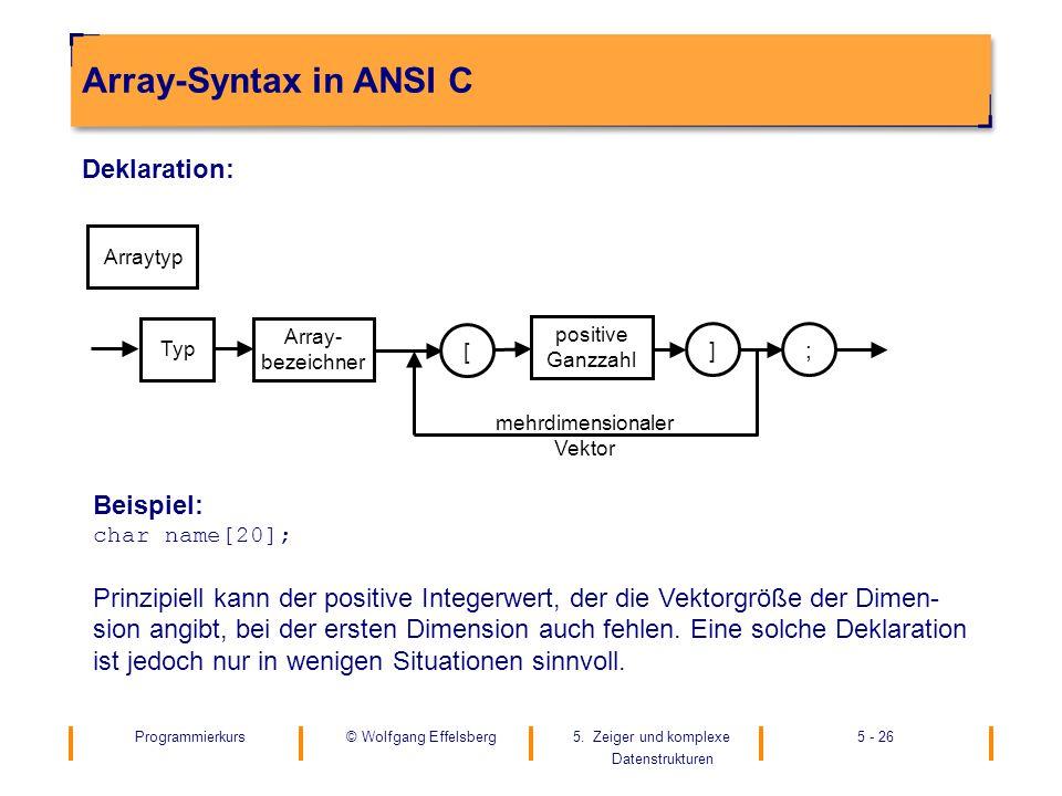 Programmierkurs5. Zeiger und komplexe Datenstrukturen 5 - 26© Wolfgang Effelsberg Array-Syntax in ANSI C Deklaration: Beispiel: char name[20]; Prinzip