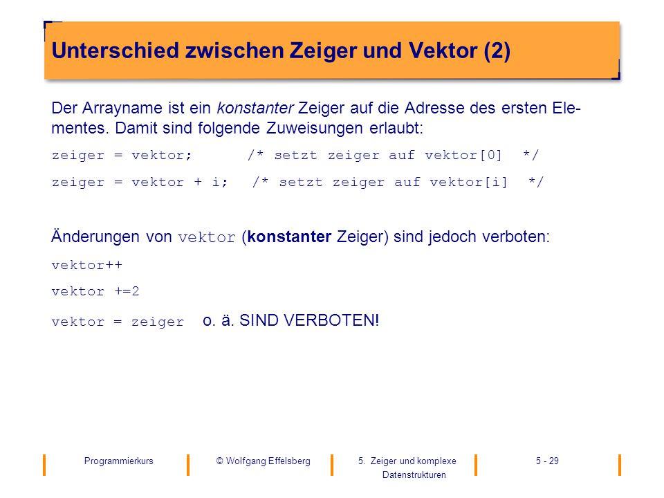 Programmierkurs5. Zeiger und komplexe Datenstrukturen 5 - 29© Wolfgang Effelsberg Unterschied zwischen Zeiger und Vektor (2) Der Arrayname ist ein kon