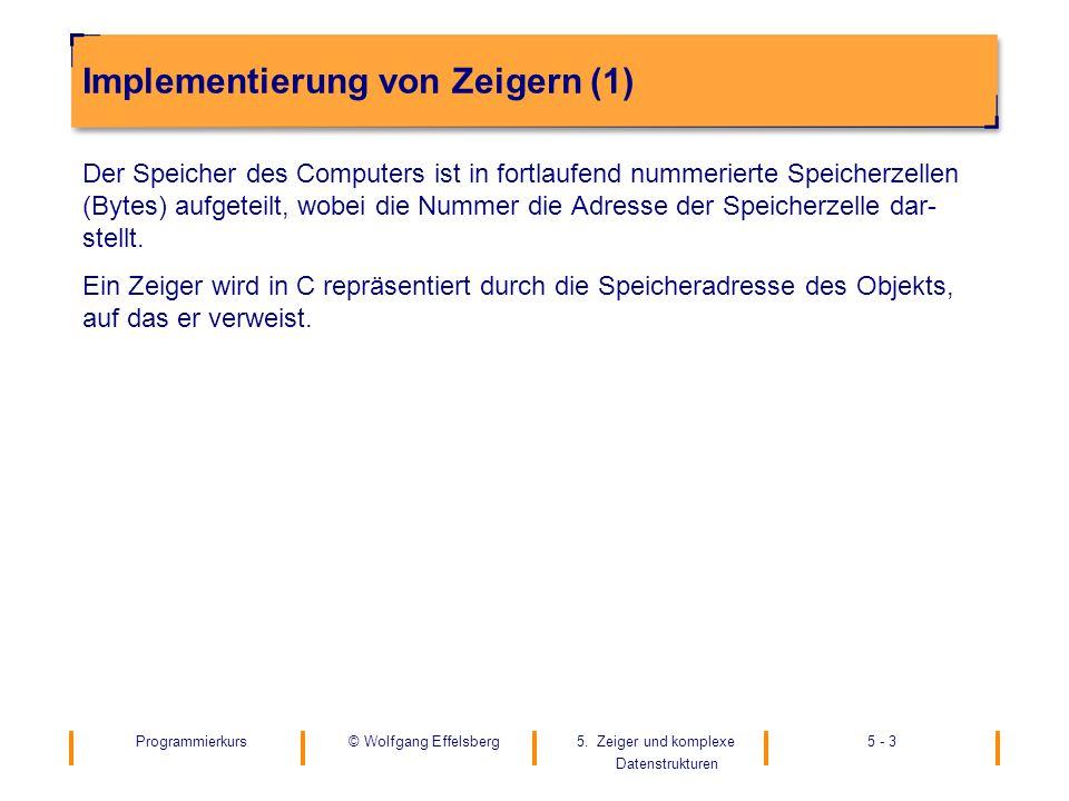 Programmierkurs5. Zeiger und komplexe Datenstrukturen 5 - 3© Wolfgang Effelsberg Implementierung von Zeigern (1) Der Speicher des Computers ist in for