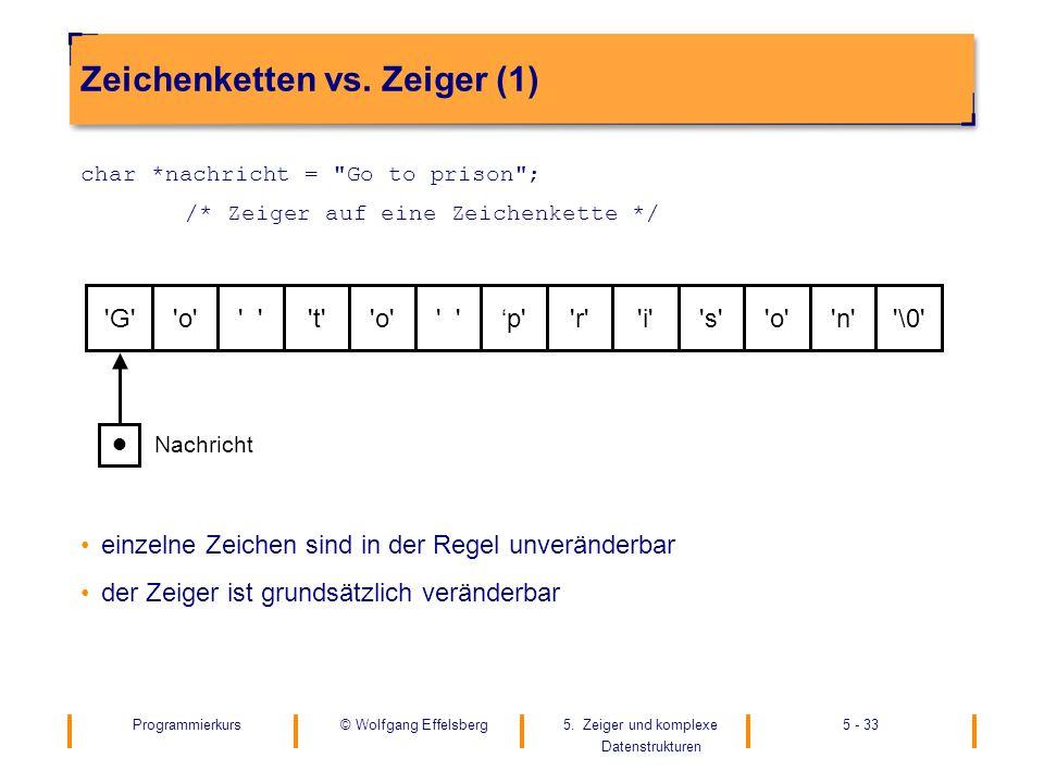 Programmierkurs5. Zeiger und komplexe Datenstrukturen 5 - 33© Wolfgang Effelsberg Zeichenketten vs. Zeiger (1) char *nachricht =