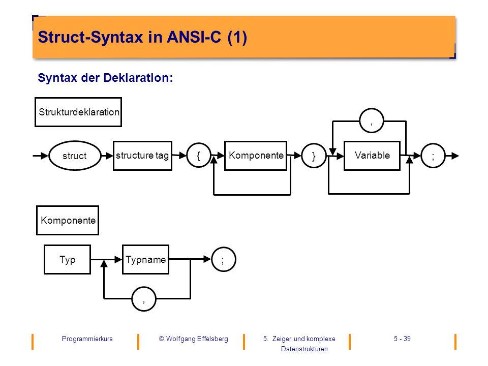 Programmierkurs5. Zeiger und komplexe Datenstrukturen 5 - 39© Wolfgang Effelsberg Struct-Syntax in ANSI-C (1) Syntax der Deklaration: Strukturdeklarat