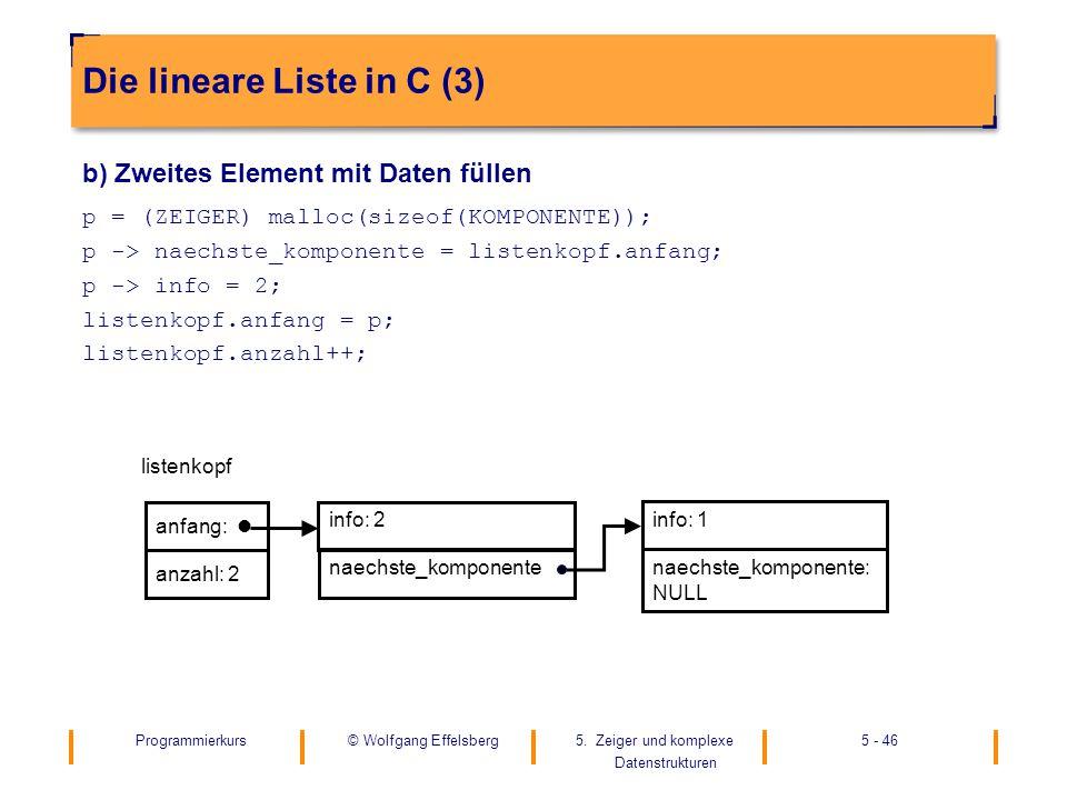 Programmierkurs5. Zeiger und komplexe Datenstrukturen 5 - 46© Wolfgang Effelsberg Die lineare Liste in C (3) b) Zweites Element mit Daten füllen p = (