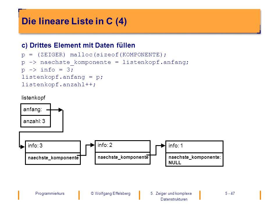 Programmierkurs5. Zeiger und komplexe Datenstrukturen 5 - 47© Wolfgang Effelsberg Die lineare Liste in C (4) c) Drittes Element mit Daten füllen p = (