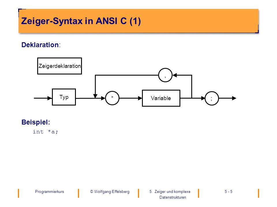 Programmierkurs5. Zeiger und komplexe Datenstrukturen 5 - 5© Wolfgang Effelsberg Zeiger-Syntax in ANSI C (1) Deklaration: Beispiel: int *a; Zeigerdekl