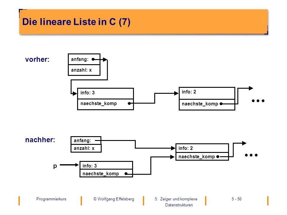 Programmierkurs5. Zeiger und komplexe Datenstrukturen 5 - 50© Wolfgang Effelsberg Die lineare Liste in C (7) info: 2 naechste_komp anfang: anzahl: x i
