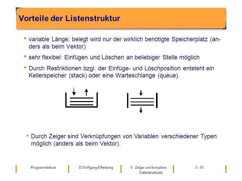 Programmierkurs5. Zeiger und komplexe Datenstrukturen 5 - 51© Wolfgang Effelsberg Vorteile der Listenstruktur variable Länge; belegt wird nur der wirk