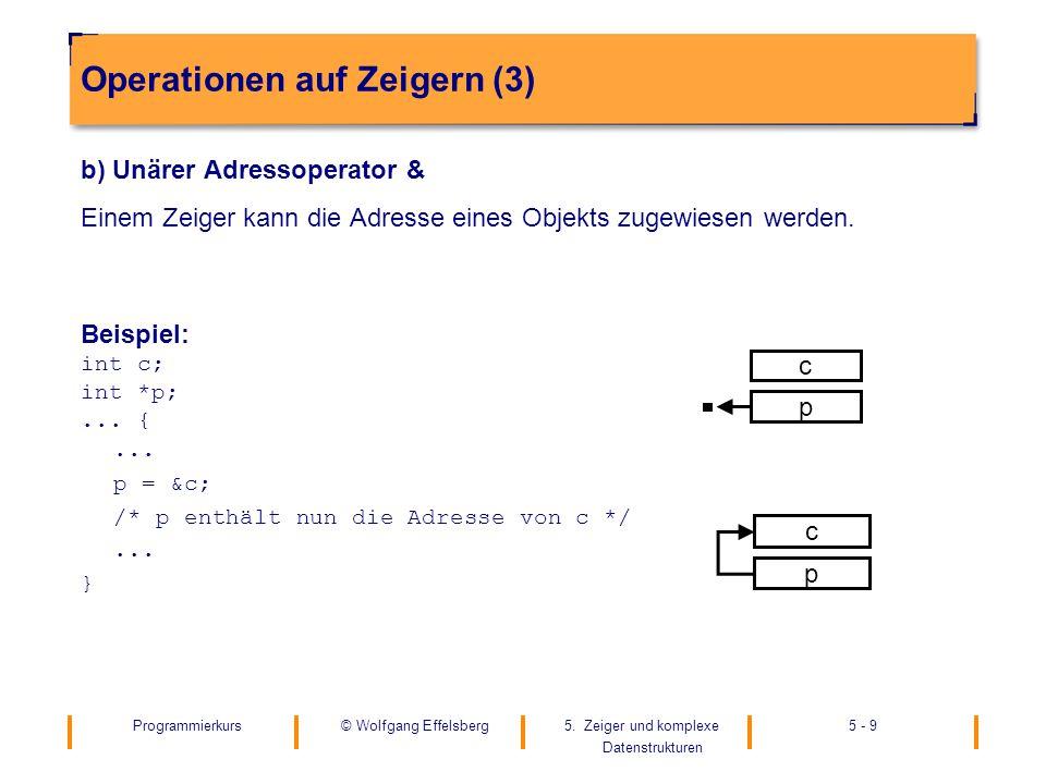 Programmierkurs5. Zeiger und komplexe Datenstrukturen 5 - 9© Wolfgang Effelsberg Operationen auf Zeigern (3) b) Unärer Adressoperator & Einem Zeiger k