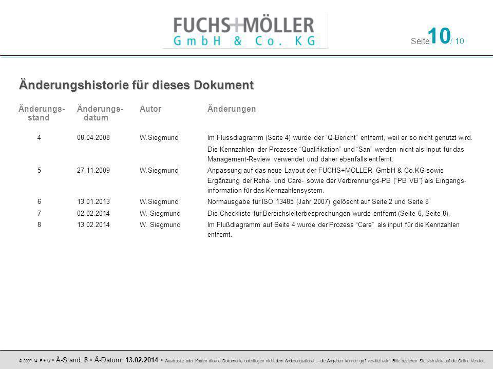 Seite 10 / 10 © 2006-14 F + M Ä-Stand: 8 Ä-Datum: 13.02.2014 Ausdrucke oder Kopien dieses Dokuments unterliegen nicht dem Änderungsdienst – die Angaben können ggf.