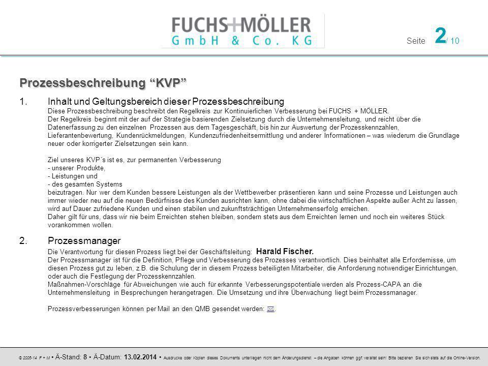 Seite 2 / 10 © 2006-14 F + M Ä-Stand: 8 Ä-Datum: 13.02.2014 Ausdrucke oder Kopien dieses Dokuments unterliegen nicht dem Änderungsdienst – die Angaben können ggf.