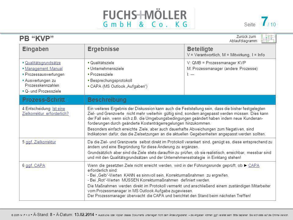 Seite 7 / 10 © 2006-14 F + M Ä-Stand: 8 Ä-Datum: 13.02.2014 Ausdrucke oder Kopien dieses Dokuments unterliegen nicht dem Änderungsdienst – die Angaben können ggf.