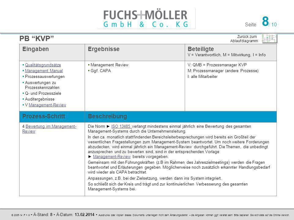 Seite 8 / 10 © 2006-14 F + M Ä-Stand: 8 Ä-Datum: 13.02.2014 Ausdrucke oder Kopien dieses Dokuments unterliegen nicht dem Änderungsdienst – die Angaben können ggf.