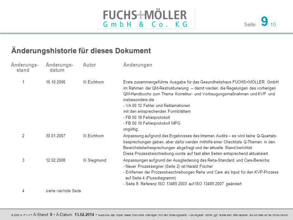 Seite 9 / 10 © 2006-14 F + M Ä-Stand: 8 Ä-Datum: 13.02.2014 Ausdrucke oder Kopien dieses Dokuments unterliegen nicht dem Änderungsdienst – die Angaben können ggf.
