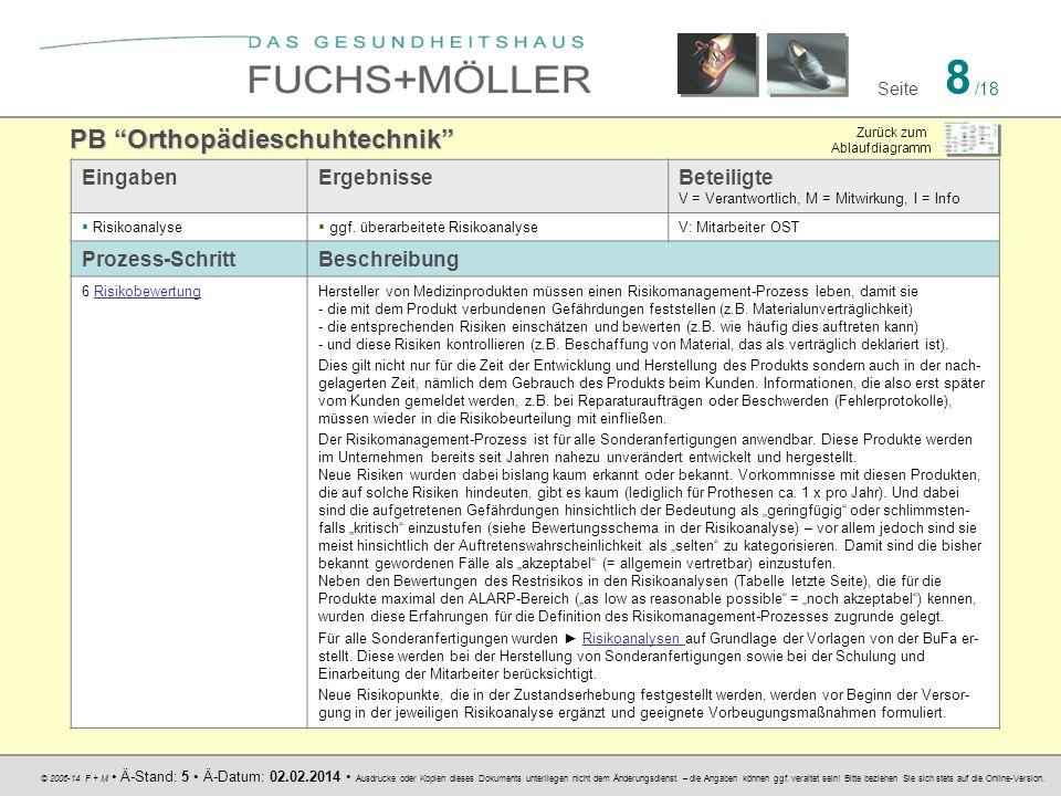 © 2006-14 F + M Ä-Stand: 5 Ä-Datum: 02.02.2014 Ausdrucke oder Kopien dieses Dokuments unterliegen nicht dem Änderungsdienst – die Angaben können ggf.