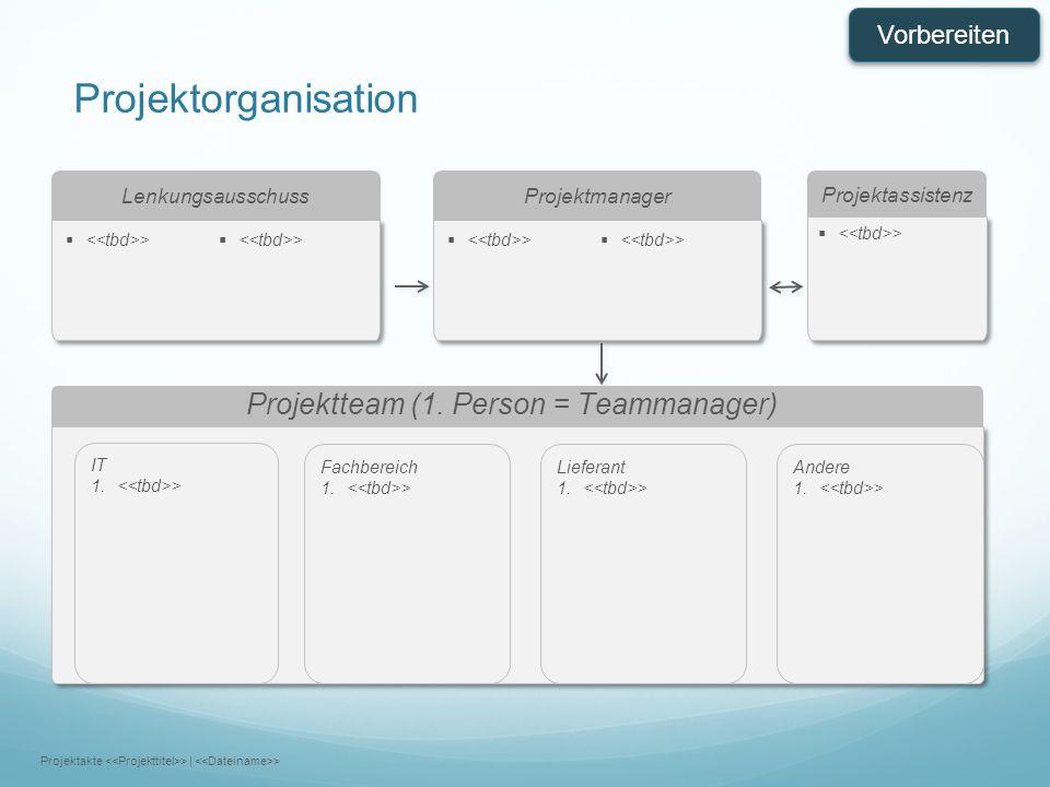 Lenkungsausschuss  > Projektmanager  > Projektassistenz  > Projektorganisation Projektakte >   > IT 1. > Fachbereich 1. > Lieferant 1. > Andere 1.