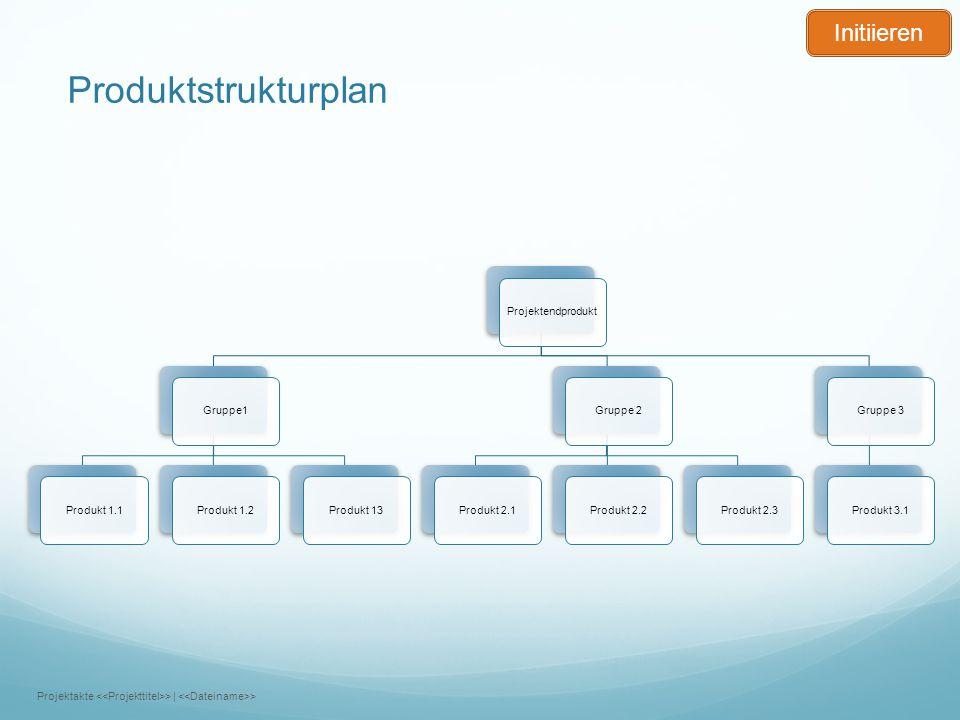 Produktstrukturplan Projektakte >   > Initiieren Projektendprodukt Gruppe1Produkt 1.1Produkt 1.2Produkt 13Gruppe 2Produkt 2.1Produkt 2.2Produkt 2.3Gru