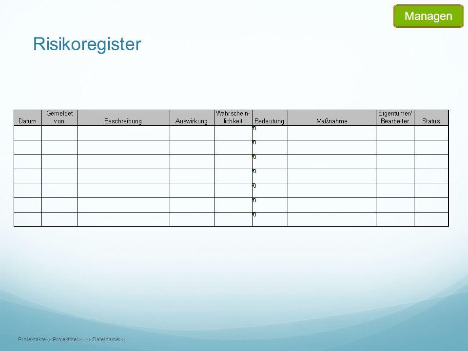 Risikoregister Projektakte >   > Managen