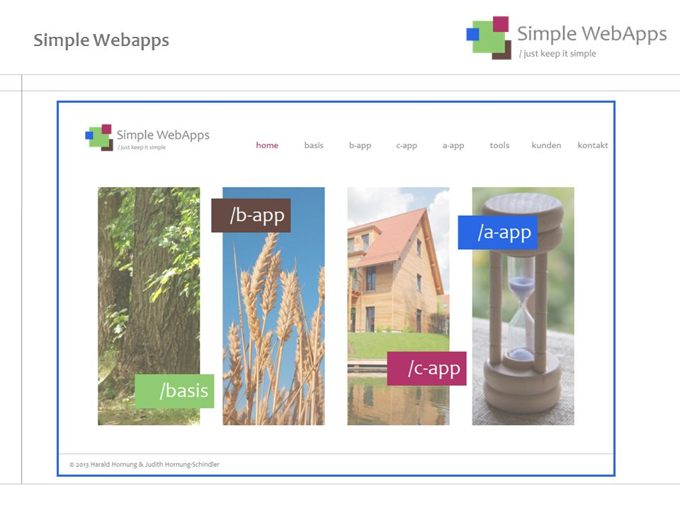 Simple Webapps Terminverwaltung Pinnwand mit Warteliste, ToDos, … Elektr.