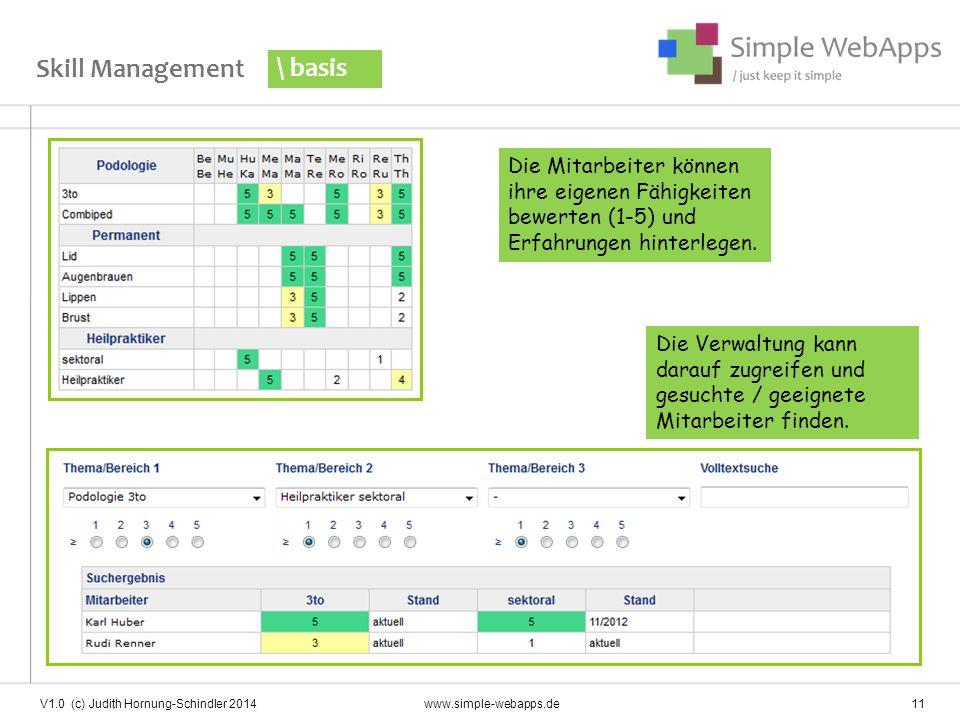 Skill Management \ basis V1.0 (c) Judith Hornung-Schindler 2014www.simple-webapps.de 11 Die Mitarbeiter können ihre eigenen Fähigkeiten bewerten (1-5) und Erfahrungen hinterlegen.