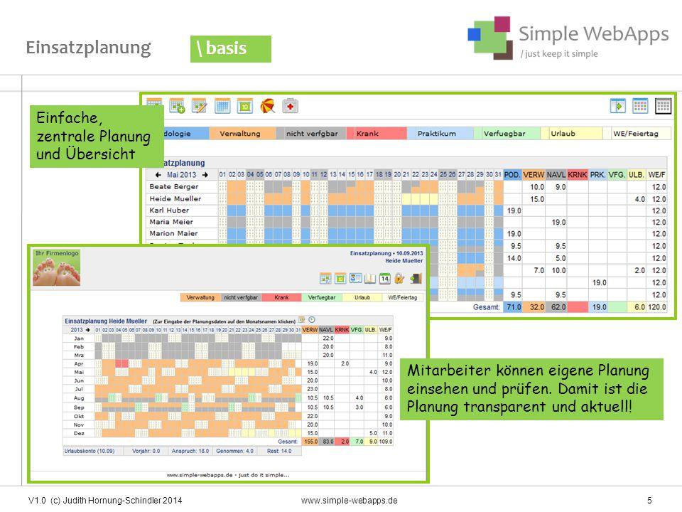 Einfache, zentrale Planung und Übersicht Mitarbeiter können eigene Planung einsehen und prüfen.