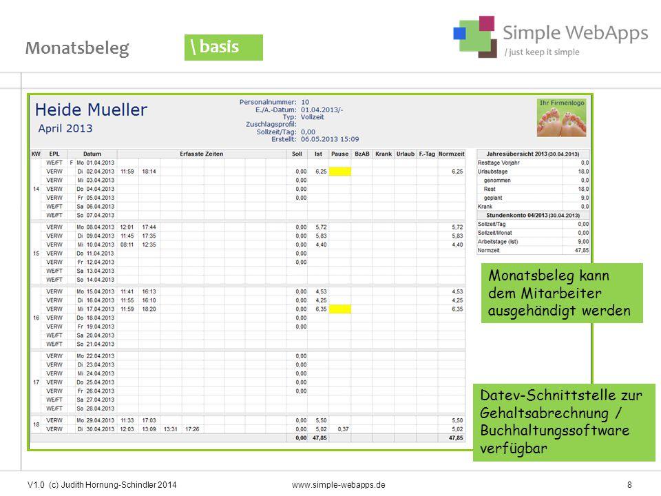 Controlling \ basis V1.0 (c) Judith Hornung-Schindler 2014www.simple-webapps.de 9 Ist- und Plan-Daten mit Grenzwerten Pro Monat und Jahr Kategorie und Mitarbeiter Auch grafisch aufbereitet