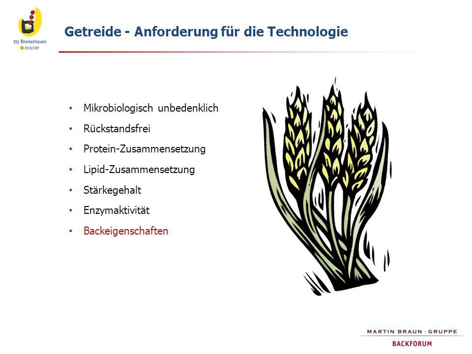 Mikrobiologisch unbedenklich Rückstandsfrei Protein-Zusammensetzung Lipid-Zusammensetzung Stärkegehalt Enzymaktivität Backeigenschaften Getreide - Anforderung für die Technologie