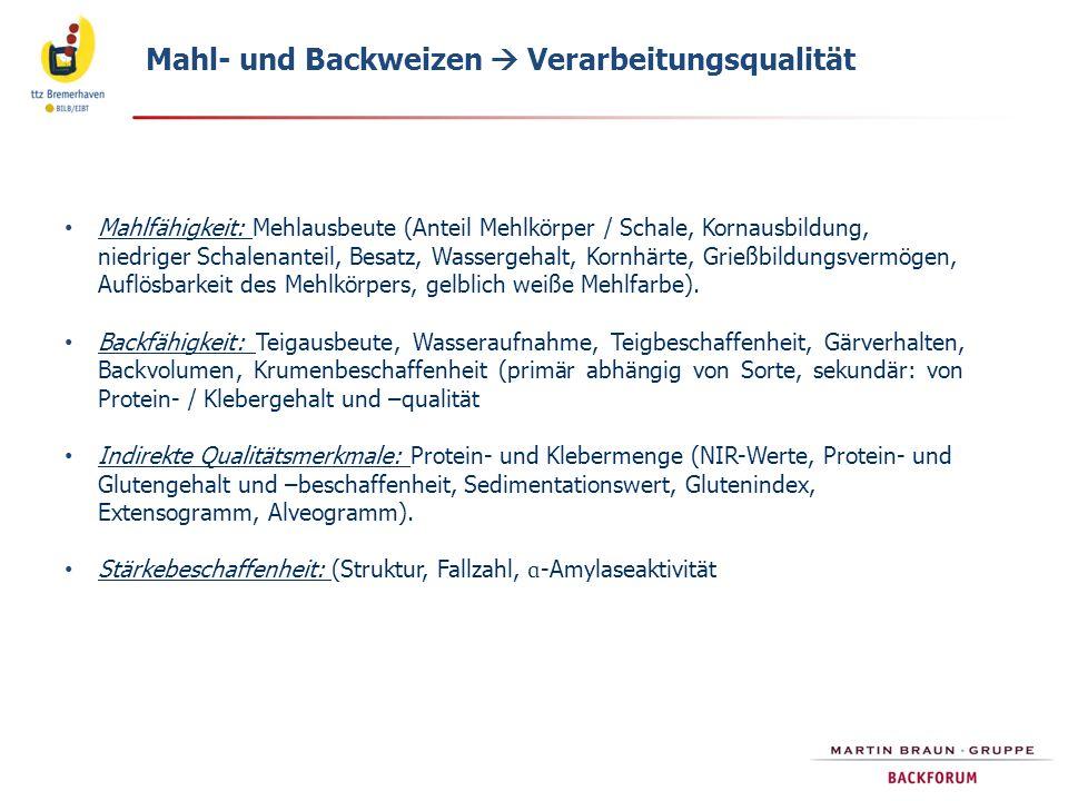 Mahl- und Backweizen  Verarbeitungsqualität Mahlfähigkeit: Mehlausbeute (Anteil Mehlkörper / Schale, Kornausbildung, niedriger Schalenanteil, Besatz,