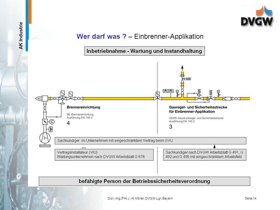 AK Industrie Dipl.-Ing.(FH) J.-H. Möller, DVGW-Lgr. BayernSeite 13 Teil 1Allgemeine Sicherheitsanforderungen an industrielle Thermoprozessanlagen Teil