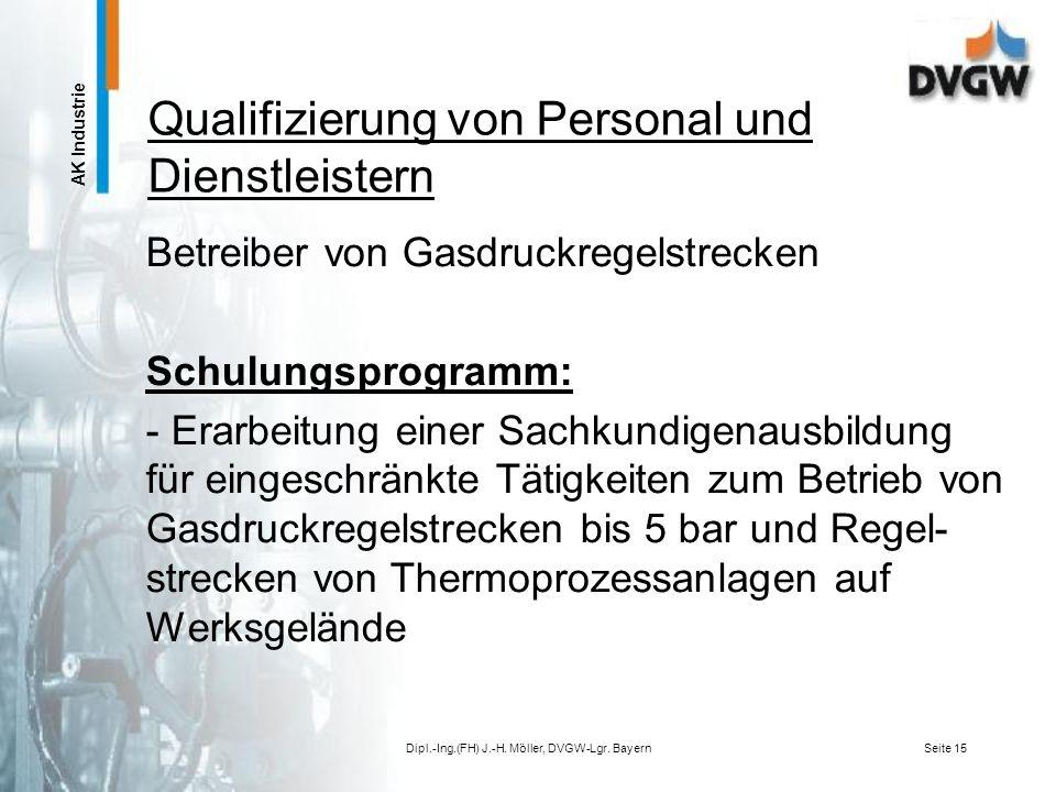 AK Industrie Dipl.-Ing.(FH) J.-H. Möller, DVGW-Lgr. BayernSeite 14 Wer darf was ? – Einbrenner-Applikation