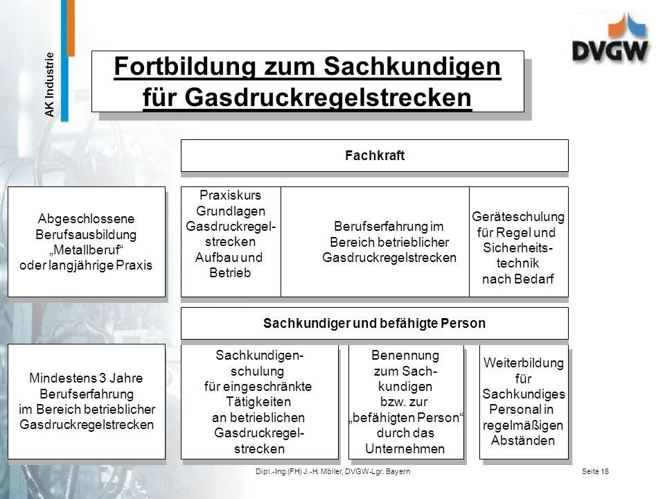 AK Industrie Dipl.-Ing.(FH) J.-H. Möller, DVGW-Lgr. BayernSeite 15 Betreiber von Gasdruckregelstrecken Schulungsprogramm: - Erarbeitung einer Sachkund