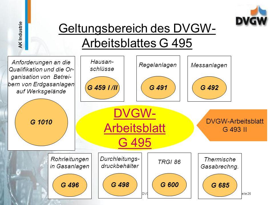 AK Industrie Sachkundigenschulung Praxis der Überwachung und Wartung von Gasdruckregelstrecken nach dem DVGW-Arbeitsblatt G 495 und der DIN-EN 746-2 a
