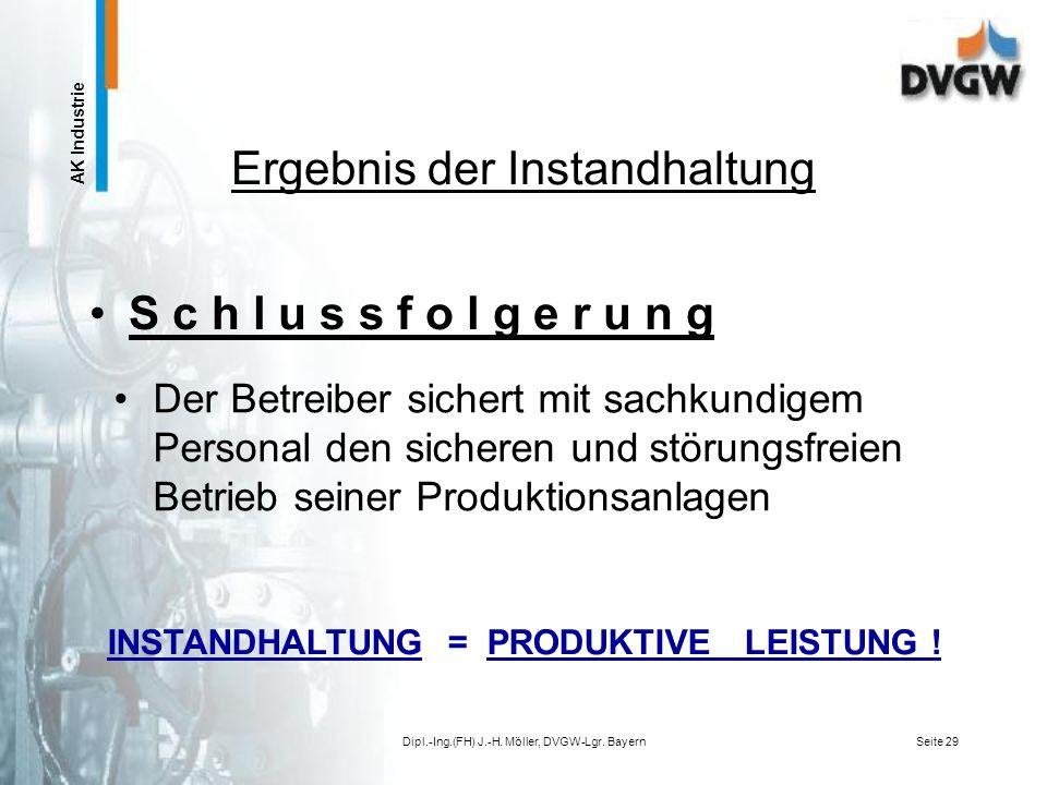 AK Industrie Dipl.-Ing.(FH) J.-H. Möller, DVGW-Lgr. BayernSeite 28 Überprüfung des Schließdruckes des Regelgerätes ° ° MU ° ° Langsam Ausgang schliess