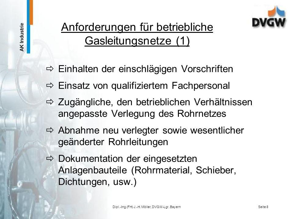 AK Industrie Dipl.-Ing.(FH) J.-H. Möller, DVGW-Lgr. BayernSeite 7
