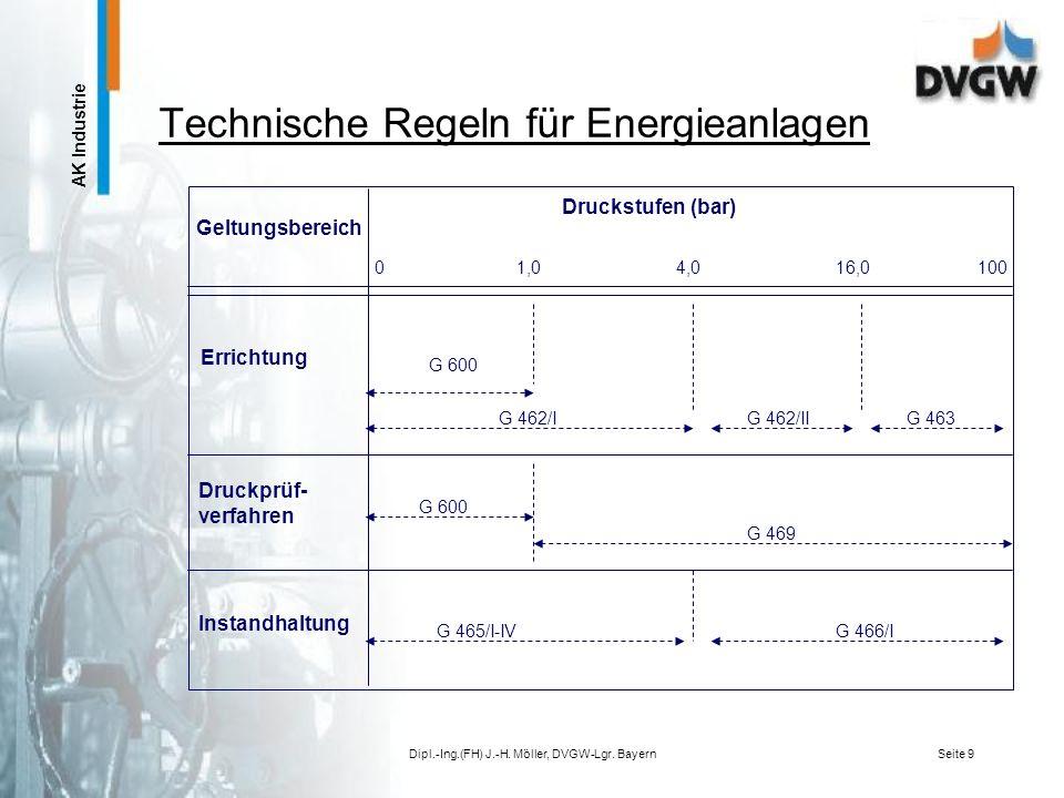 AK Industrie Dipl.-Ing.(FH) J.-H. Möller, DVGW-Lgr. BayernSeite 8 Anforderungen für betriebliche Gasleitungsnetze (1)  Einhalten der einschlägigen Vo