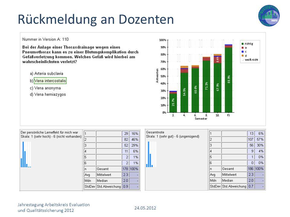 Jahrestagung Arbeitskreis Evaluation und Qualitätssicherung 2012 24.05.2012 Rückmeldung an Dozenten
