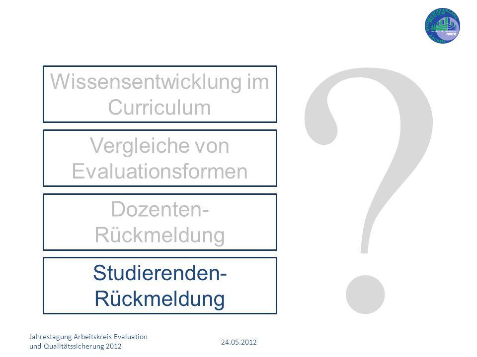 Jahrestagung Arbeitskreis Evaluation und Qualitätssicherung 2012 24.05.2012 ? Wissensentwicklung im Curriculum Vergleiche von Evaluationsformen Dozent