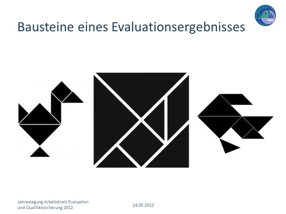 Jahrestagung Arbeitskreis Evaluation und Qualitätssicherung 2012 24.05.2012 Bausteine eines Evaluationsergebnisses