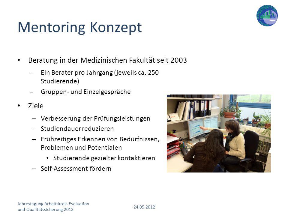 Jahrestagung Arbeitskreis Evaluation und Qualitätssicherung 2012 24.05.2012 Beratung in der Medizinischen Fakultät seit 2003  Ein Berater pro Jahrgan