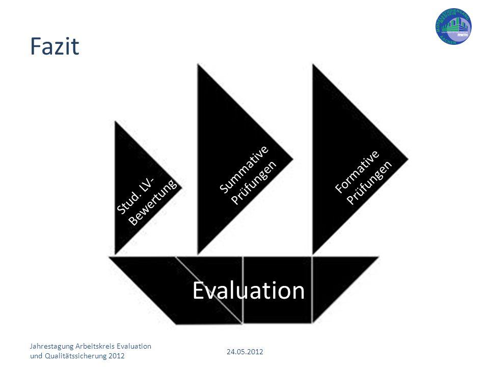 Jahrestagung Arbeitskreis Evaluation und Qualitätssicherung 2012 24.05.2012 Fazit Stud. LV- Bewertung Summative Prüfungen Formative Prüfungen Evaluati