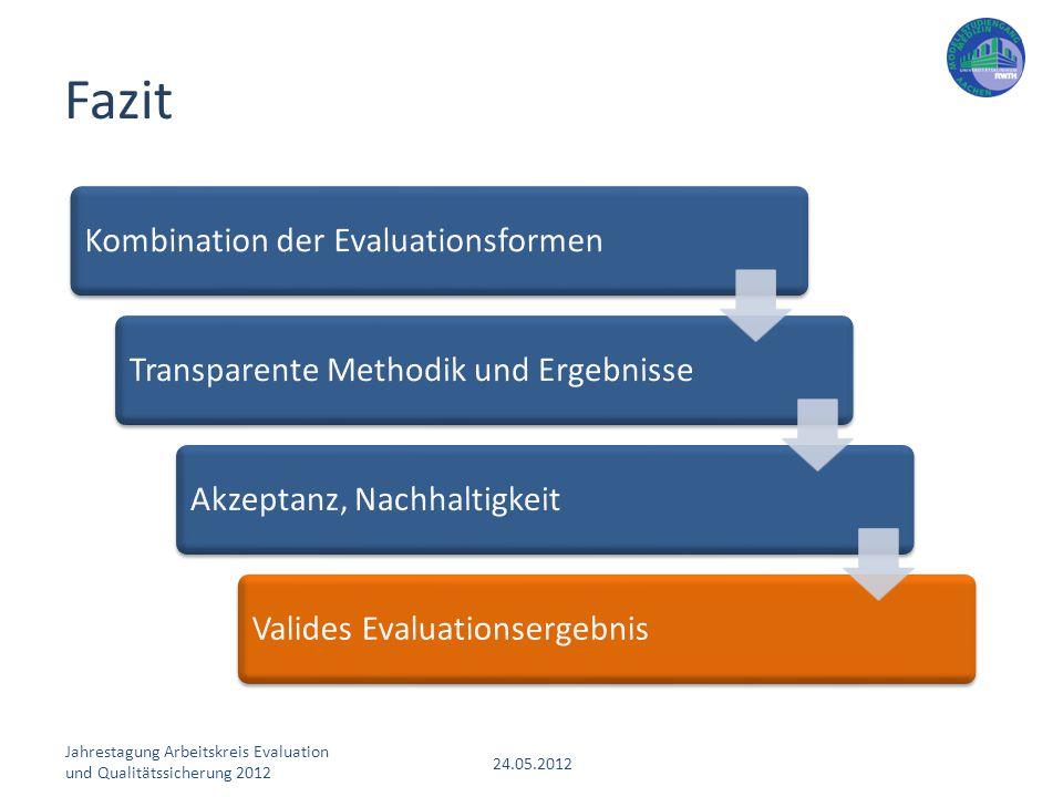 Jahrestagung Arbeitskreis Evaluation und Qualitätssicherung 2012 24.05.2012 Fazit